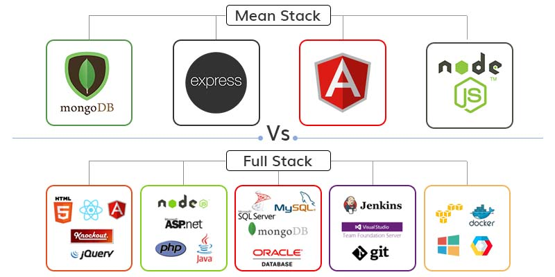 full-stack-vs-mean-stack