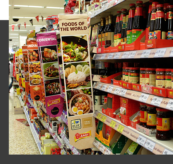 Supermarket Business ideas 2019