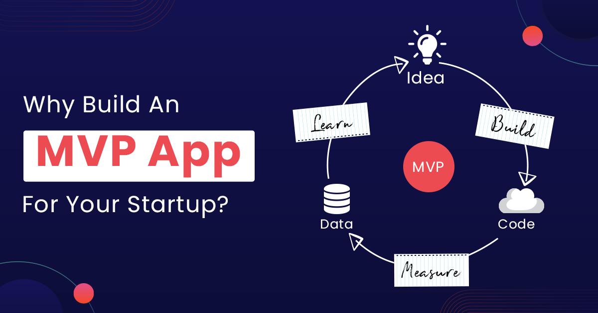 Best MVP App Development