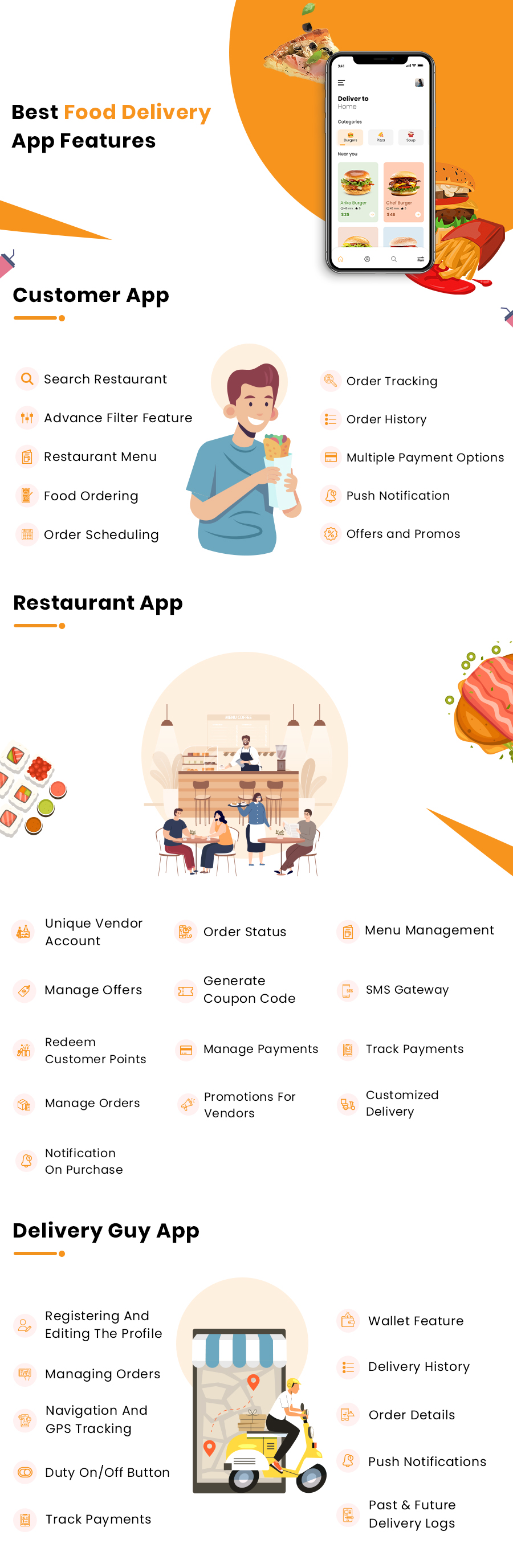 Best Apps Like DoorDash Features