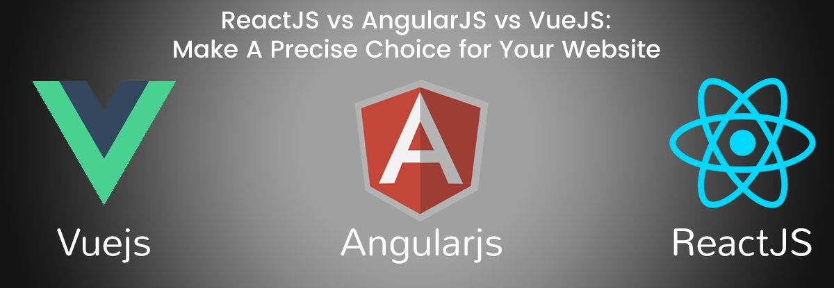 ReactJS vs AngularJS vs VueJS
