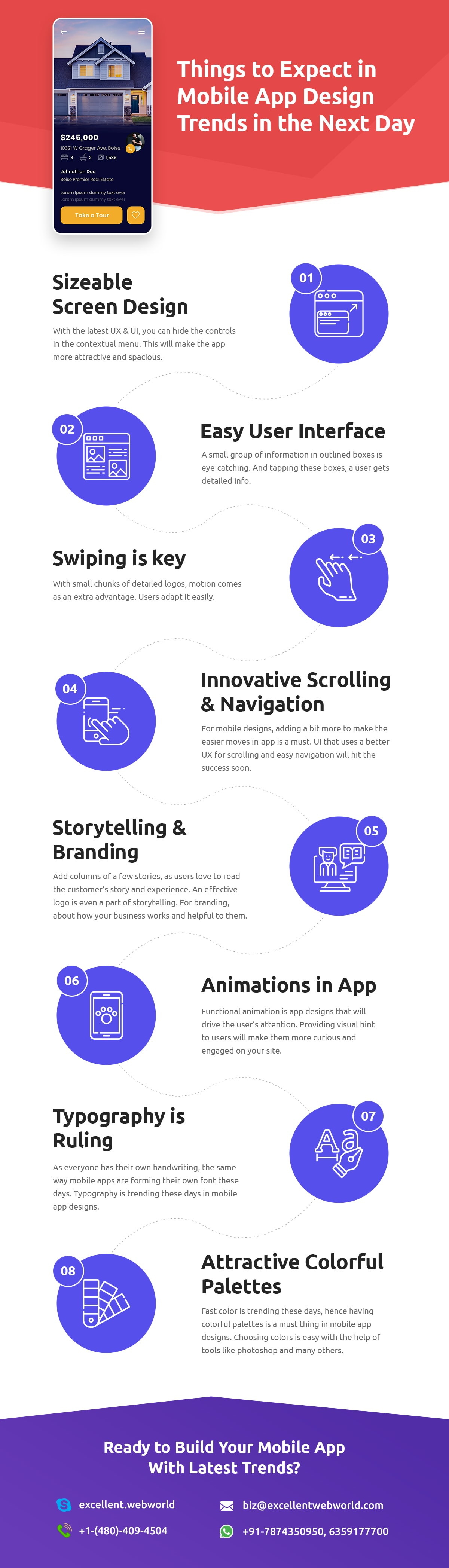 Mobile App Design Trends Infographic Min