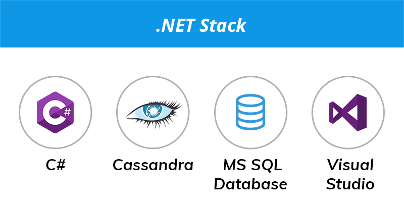 ASP.NET Stack