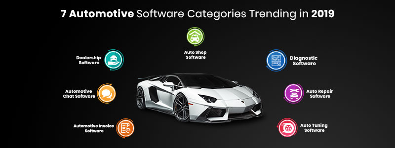 Best Automotive Software Development Categories
