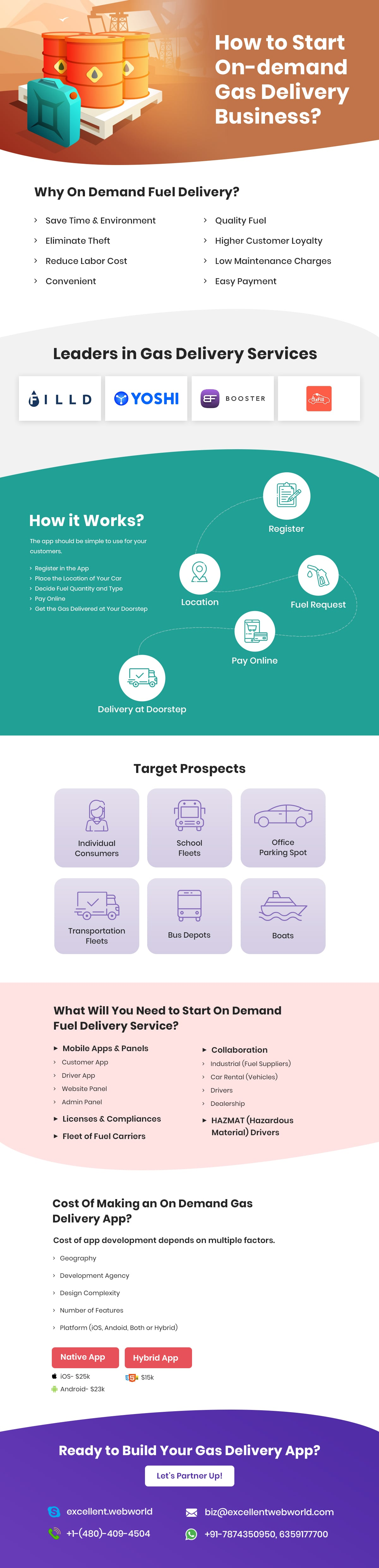on-demand-fuel-delivery-startups-infographics