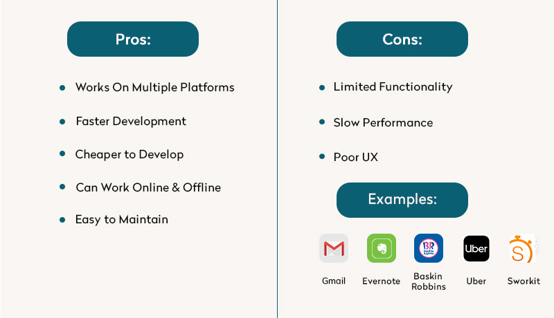 Hybrid App: Pros, Cons & Examples