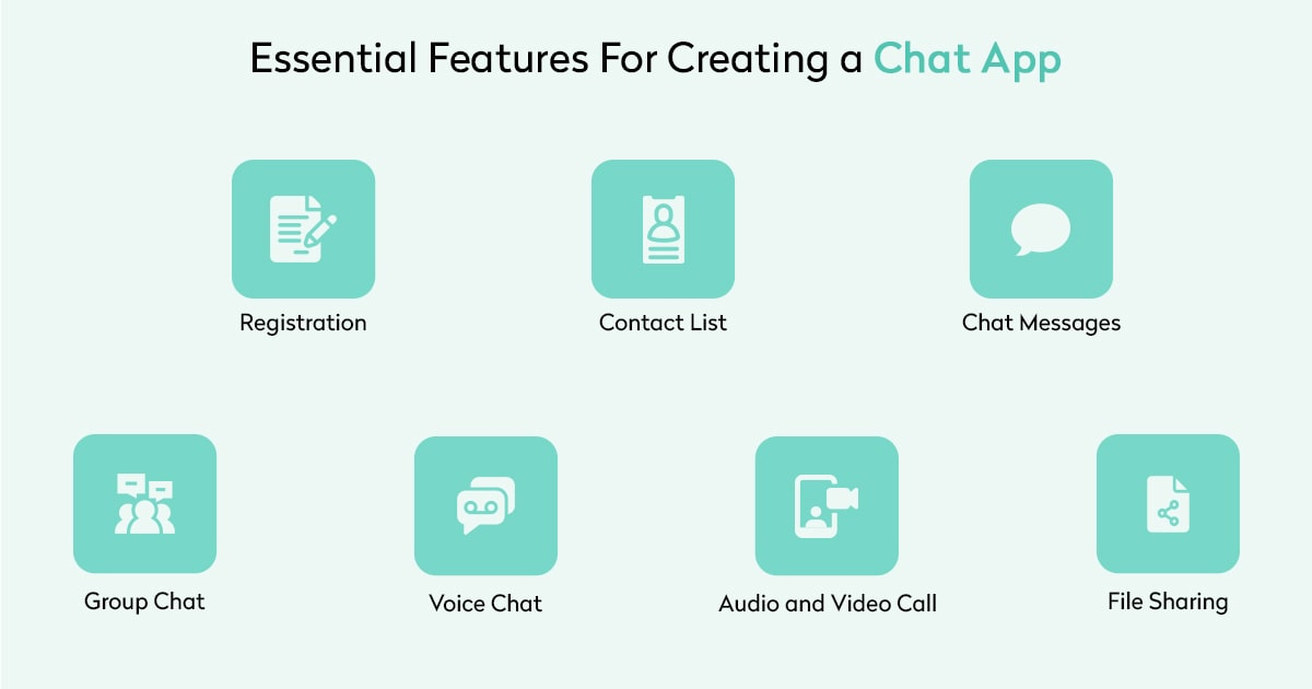 Essential Features For Creating a Chat App