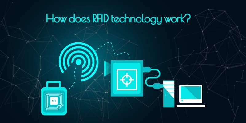 How does RFID technology work